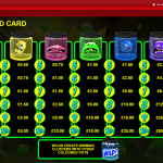 Jackpots Of Goo Paytable