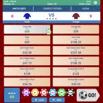 1 Match Bets